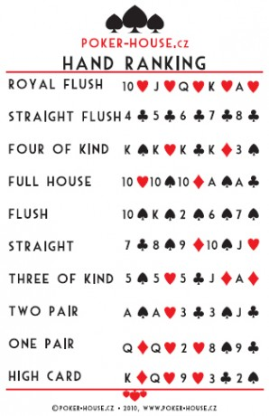 Texas holdem hands ranking chart
